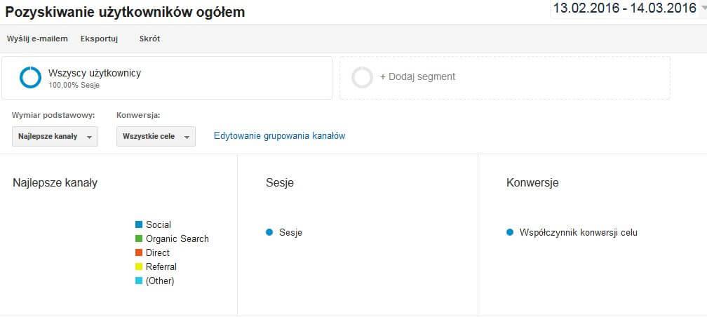 awaria Google Analytics