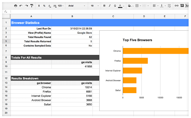 google docs analytics-min